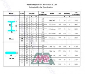 Frp Structure Profile