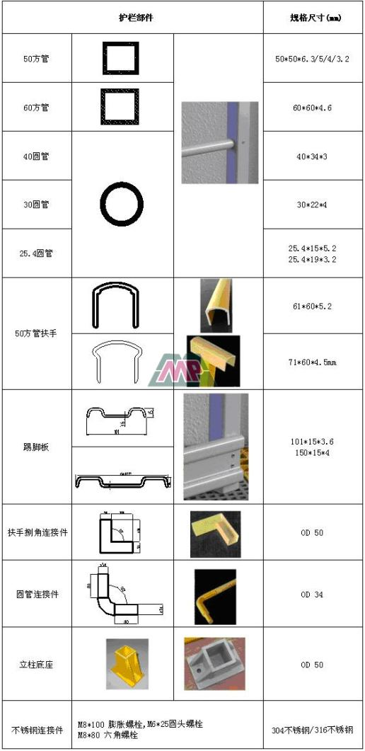square fitting